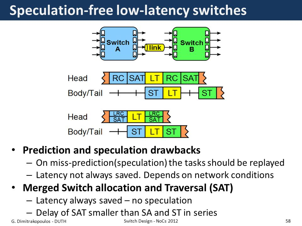 Speculation-free low-latency switches Prediction and speculation drawbacks – On miss-prediction(speculation) the tasks should be replayed – Latency not always saved.