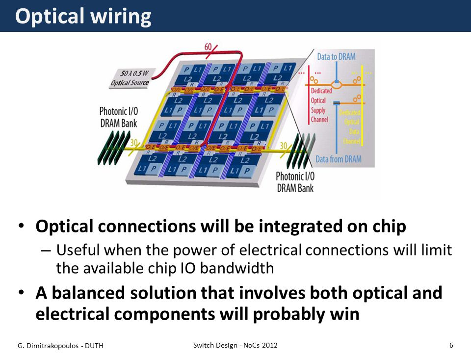 Optical wiring Optical connections will be integrated on chip – Useful when the power of electrical connections will limit the available chip IO bandwidth A balanced solution that involves both optical and electrical components will probably win Switch Design - NoCs 2012 G.