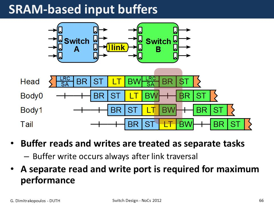 SRAM-based input buffers Buffer reads and writes are treated as separate tasks – Buffer write occurs always after link traversal A separate read and write port is required for maximum performance Switch Design - NoCs 2012 G.