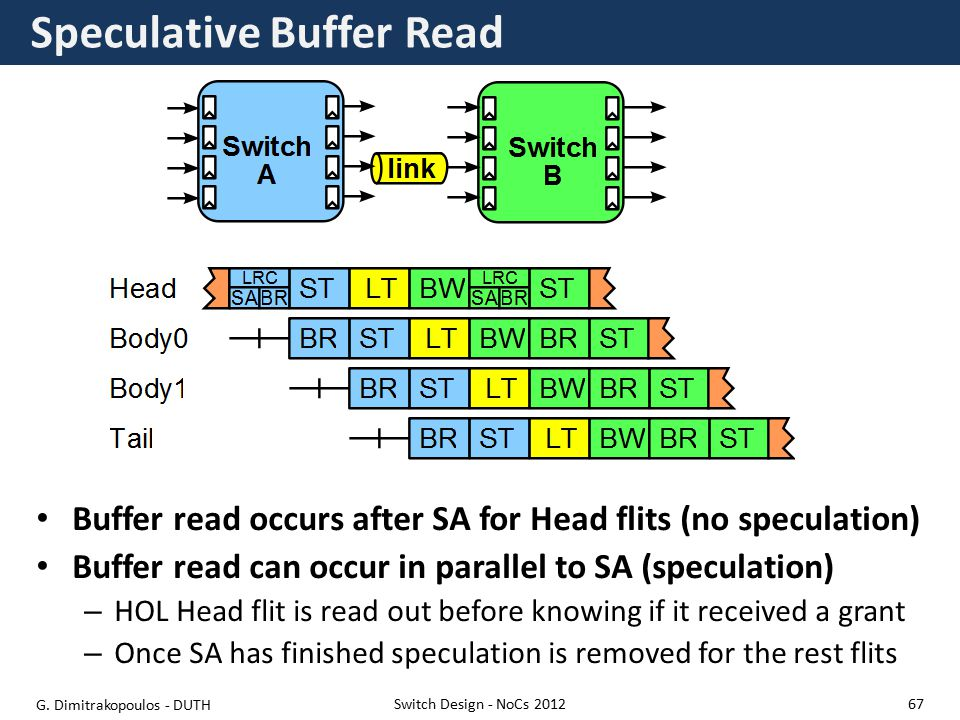 Speculative Buffer Read Buffer read occurs after SA for Head flits (no speculation) Buffer read can occur in parallel to SA (speculation) – HOL Head flit is read out before knowing if it received a grant – Once SA has finished speculation is removed for the rest flits Switch Design - NoCs 2012 G.