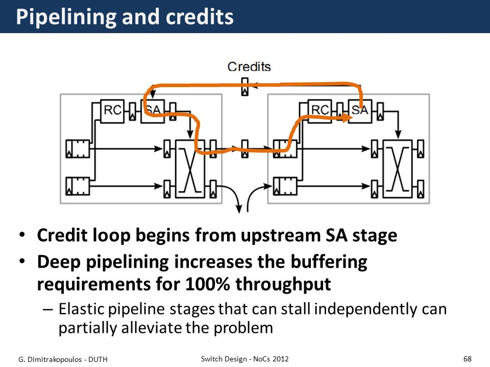 Pipelining and credits Credit loop begins from upstream SA stage Deep pipelining increases the buffering requirements for 100% throughput – Elastic pipeline stages that can stall independently can partially alleviate the problem Switch Design - NoCs 2012 G.
