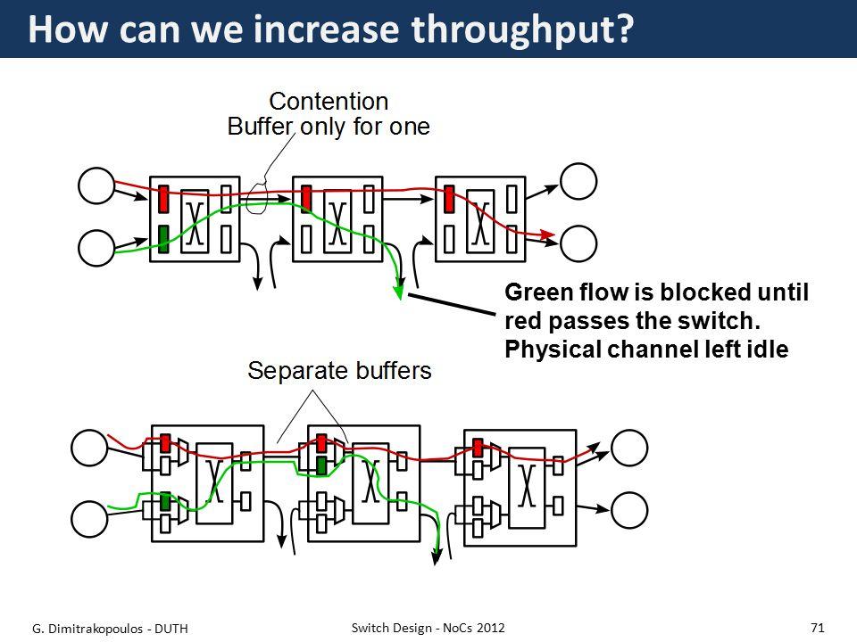 How can we increase throughput.