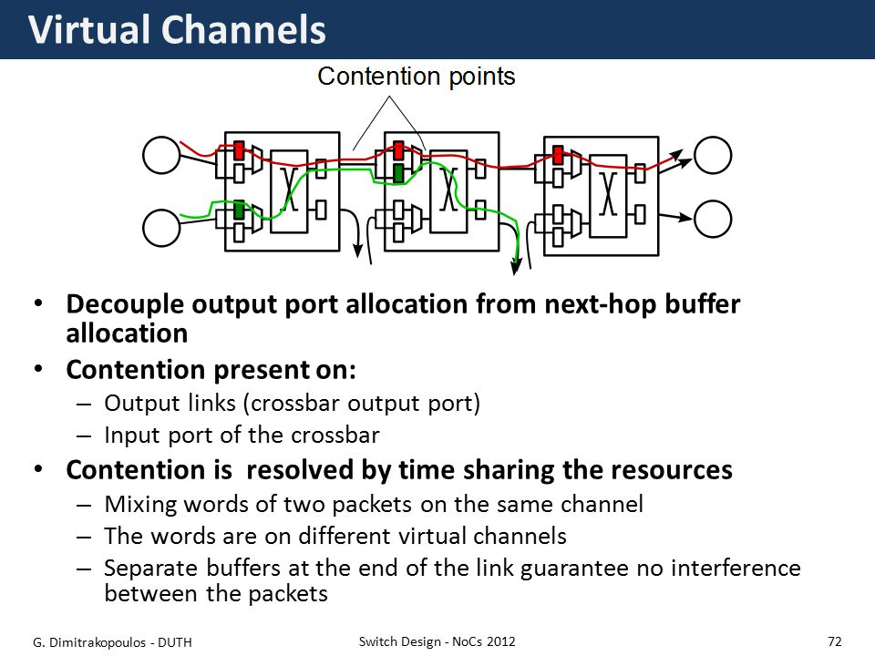 Decouple output port allocation from next-hop buffer allocation Contention present on: – Output links (crossbar output port) – Input port of the crossbar Contention is resolved by time sharing the resources – Mixing words of two packets on the same channel – The words are on different virtual channels – Separate buffers at the end of the link guarantee no interference between the packets Switch Design - NoCs 2012 Virtual Channels G.