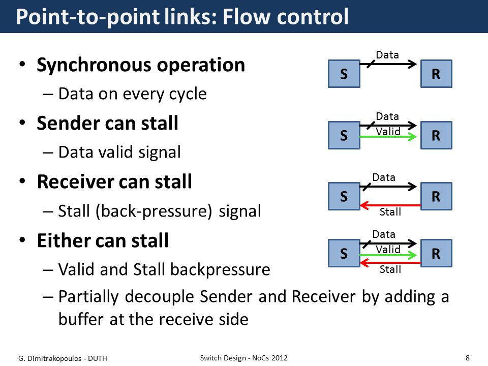 Point-to-point links: Flow control Switch Design - NoCs 2012 SR Data SR Valid SR Stall Data Synchronous operation – Data on every cycle Sender can stall – Data valid signal Receiver can stall – Stall (back-pressure) signal Either can stall – Valid and Stall backpressure – Partially decouple Sender and Receiver by adding a buffer at the receive side SR Stall Data G.