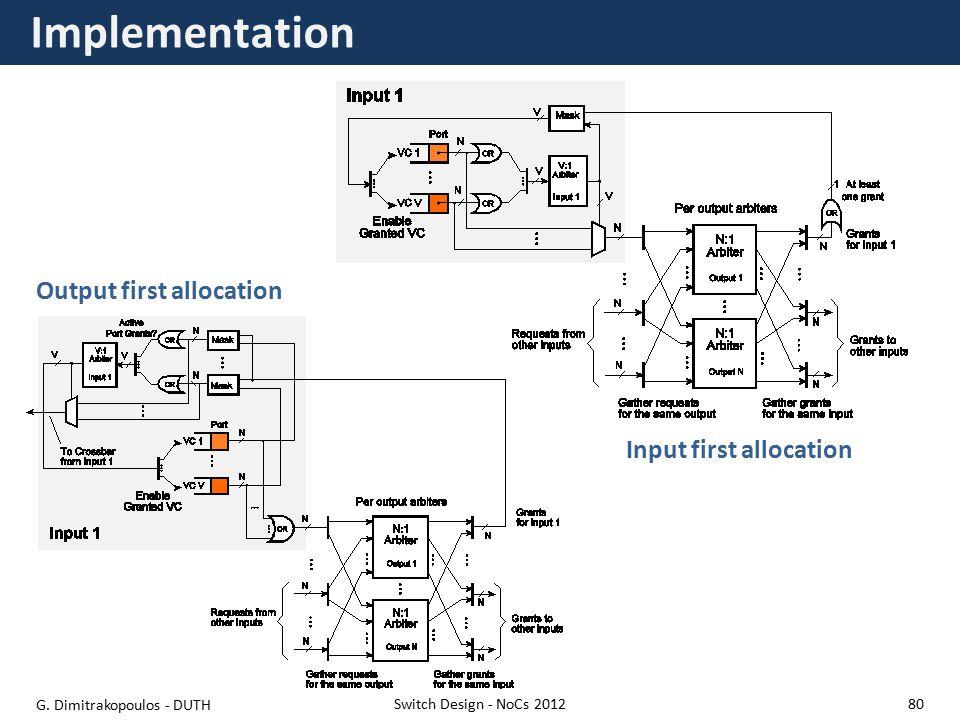 Implementation G.