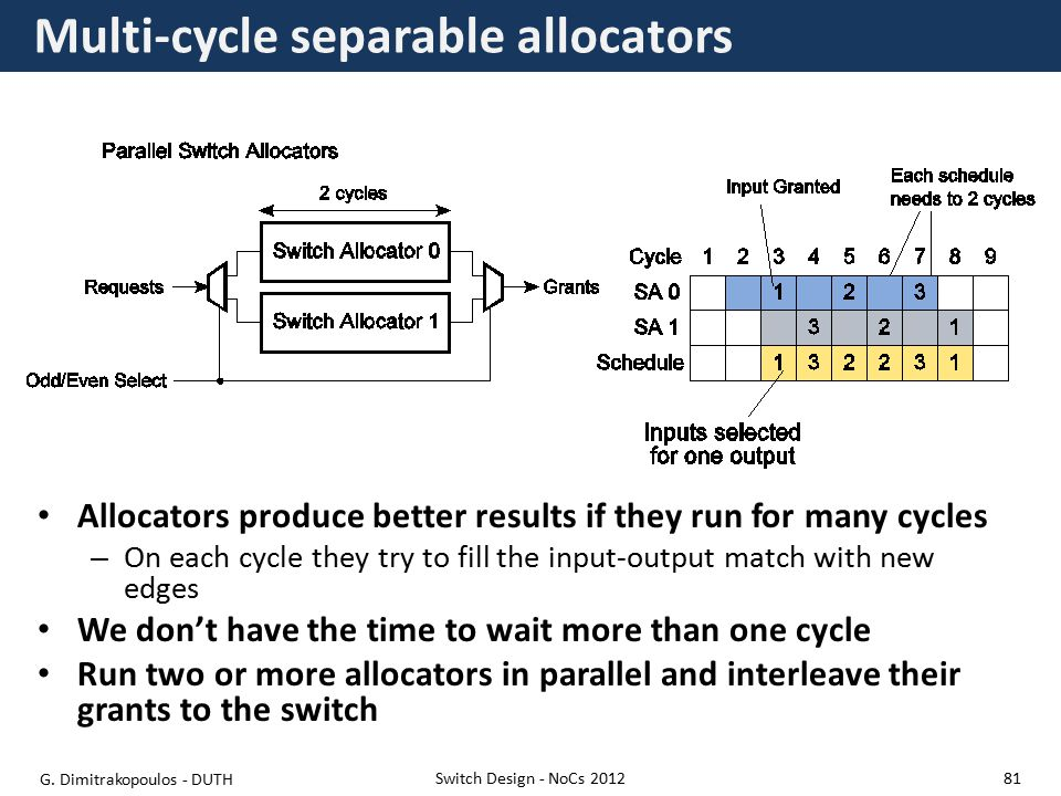 Multi-cycle separable allocators Switch Design - NoCs 2012 Allocators produce better results if they run for many cycles – On each cycle they try to fill the input-output match with new edges We don't have the time to wait more than one cycle Run two or more allocators in parallel and interleave their grants to the switch G.