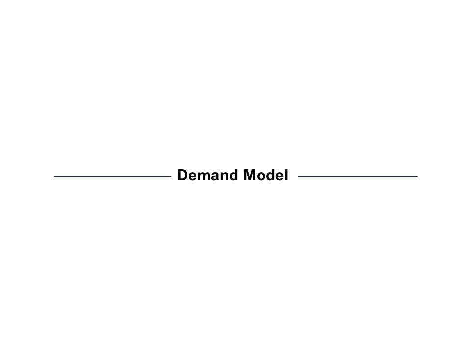 Demand Model