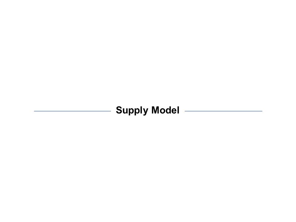 Supply Model