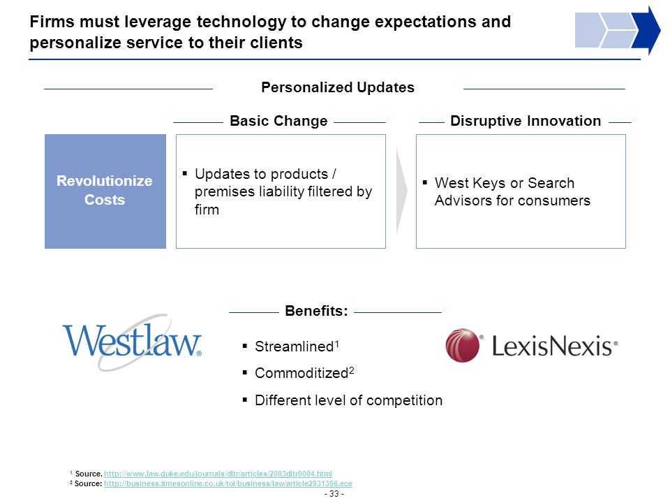 - 33 - Firms must leverage technology to change expectations and personalize service to their clients Personalized Updates  Updates to products / premises liability filtered by firm  West Keys or Search Advisors for consumers Basic ChangeDisruptive Innovation Revolutionize Costs  Streamlined 1  Commoditized 2  Different level of competition Benefits: 1 Source.