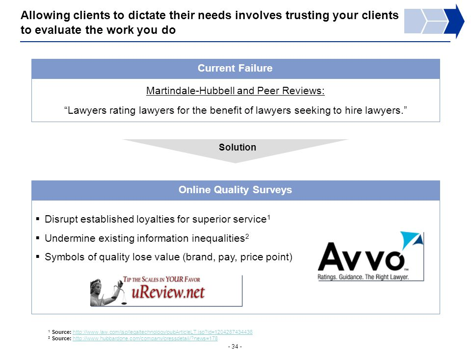 - 34 - Allowing clients to dictate their needs involves trusting your clients to evaluate the work you do  Disrupt established loyalties for superior service 1  Undermine existing information inequalities 2  Symbols of quality lose value (brand, pay, price point) Current Failure Martindale-Hubbell and Peer Reviews: Lawyers rating lawyers for the benefit of lawyers seeking to hire lawyers. Solution Online Quality Surveys 1 Source: http://www.law.com/jsp/legaltechnology/pubArticleLT.jsp id=1204287434436http://www.law.com/jsp/legaltechnology/pubArticleLT.jsp id=1204287434436 2 Source: http://www.hubbardone.com/company/pressdetail/ news=178http://www.hubbardone.com/company/pressdetail/ news=178