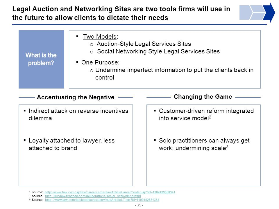 - 35 - Legal Auction and Networking Sites are two tools firms will use in the future to allow clients to dictate their needs  Two Models: o Auction-Style Legal Services Sites o Social Networking Style Legal Services Sites  One Purpose: o Undermine imperfect information to put the clients back in control Accentuating the Negative Changing the Game 1 Source: http://www.law.com/jsp/law/careercenter/lawArticleCareerCenter.jsp id=1202429558341http://www.law.com/jsp/law/careercenter/lawArticleCareerCenter.jsp id=1202429558341 2 Source: http://jurylaw.typepad.com/deliberations/social_networking.htmlhttp://jurylaw.typepad.com/deliberations/social_networking.html 3 Source: http://www.law.com/jsp/legaltechnology/pubArticleLT.jsp id=1190192571364http://www.law.com/jsp/legaltechnology/pubArticleLT.jsp id=1190192571364  Indirect attack on reverse incentives dilemma  Loyalty attached to lawyer, less attached to brand  Customer-driven reform integrated into service model 2  Solo practitioners can always get work; undermining scale 3