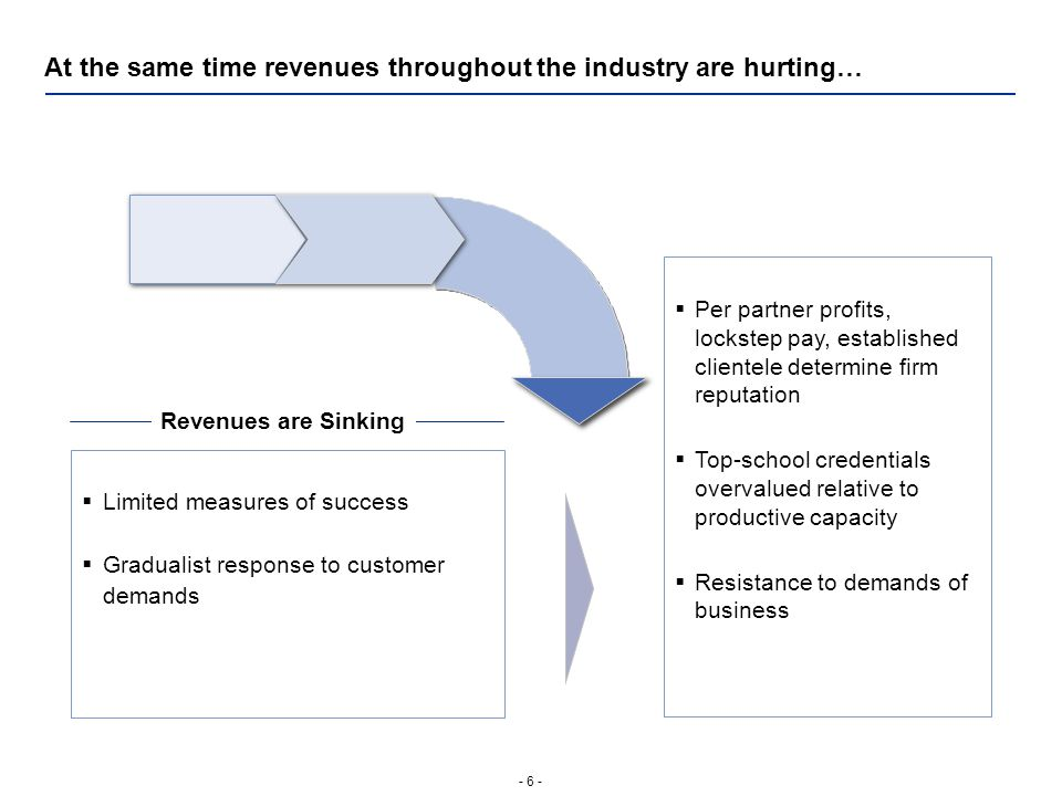 - 7 - The combination of increasing costs and decreasing revenues is creating a downward cycle … Downward Cycle  More cyclical revenue stream  Intellectual Snobbery  Upticks in counter-cyclical work not compensating for decline in pro- cyclical work 1  Differential worse than 2001 recession 1  Refusing competitive bidding 2 1 Source: http://www.lawmarketing.com/pages/articles.asp?Action=Article&ArticleCategoryID=58&ArticleID=850http://www.lawmarketing.com/pages/articles.asp?Action=Article&ArticleCategoryID=58&ArticleID=850 2 Source: http://www.foley.com/news/news_detail.aspx?newsid=864http://www.foley.com/news/news_detail.aspx?newsid=864