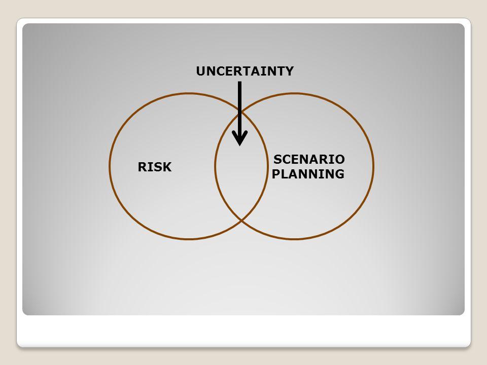 RISK SCENARIO PLANNING UNCERTAINTY