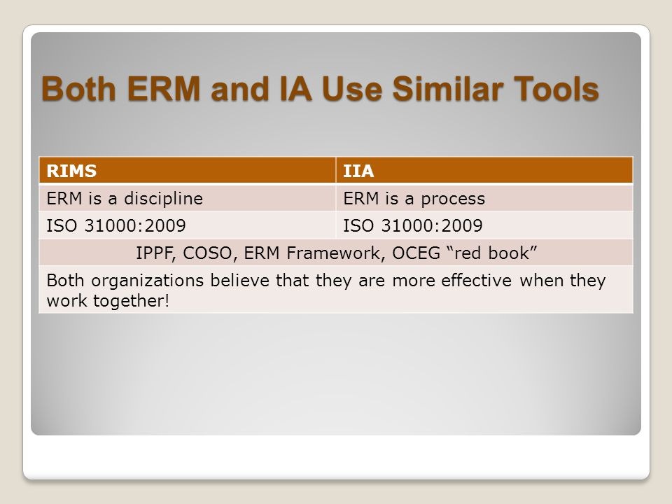 Both ERM and IA Use Similar Tools RIMSIIA ERM is a disciplineERM is a process ISO 31000:2009 IPPF, COSO, ERM Framework, OCEG red book Both organizations believe that they are more effective when they work together!