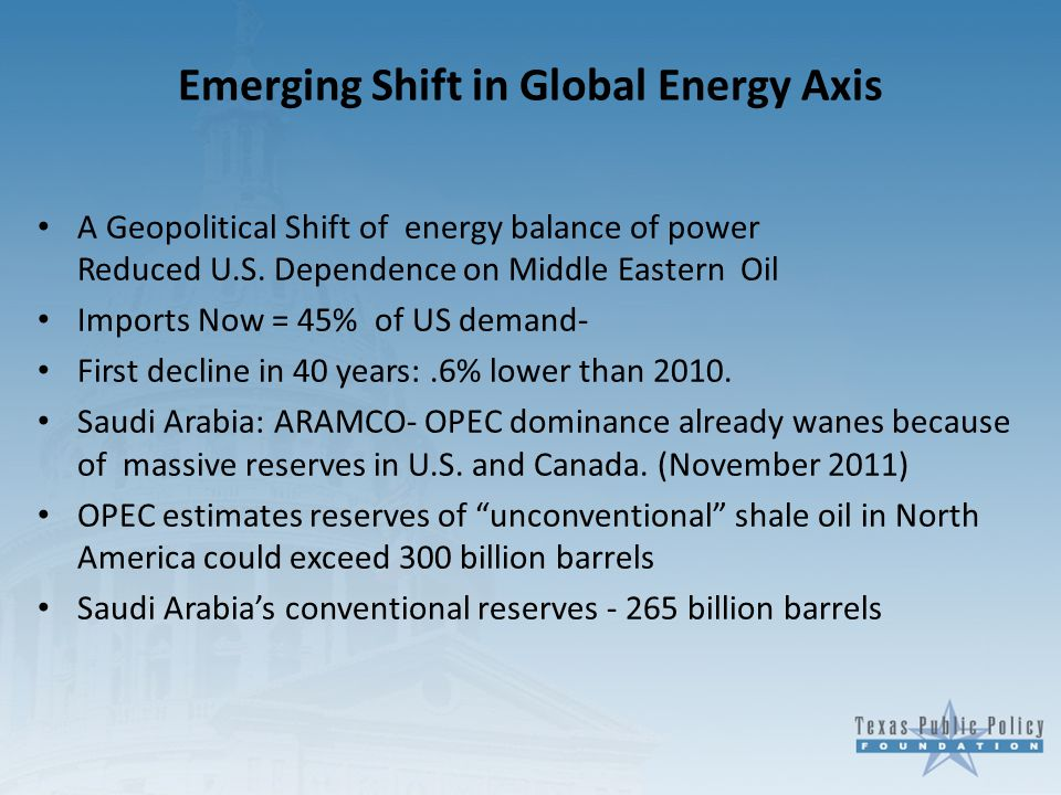 A Geopolitical Shift of energy balance of power Reduced U.S.