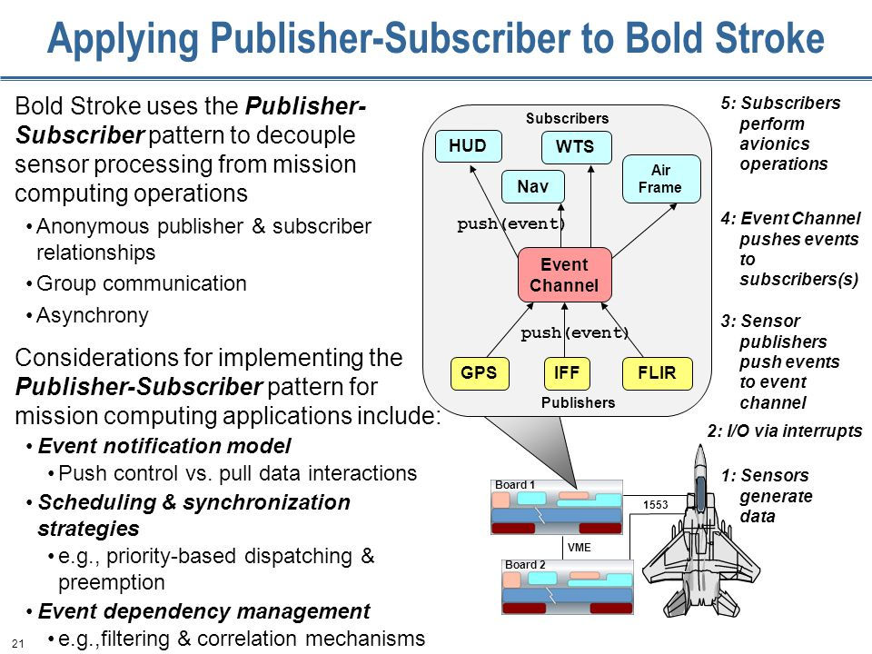 21 Applying Publisher-Subscriber to Bold Stroke Board 1 VME 1553 1: Sensors generate data Board 2 2: I/O via interrupts 4: Event Channel pushes events to subscribers(s) 5: Subscribers perform avionics operations GPSIFFFLIR HUD Nav WTS Air Frame Publishers Subscribers push(event) Event Channel 3: Sensor publishers push events to event channel Considerations for implementing the Publisher-Subscriber pattern for mission computing applications include: Event notification model Push control vs.