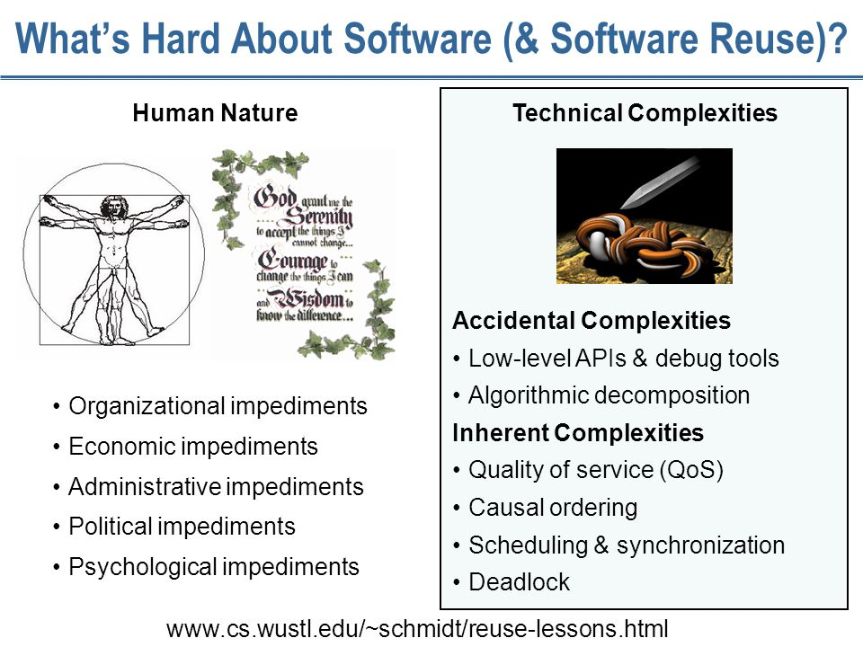 What's Hard About Software (& Software Reuse).