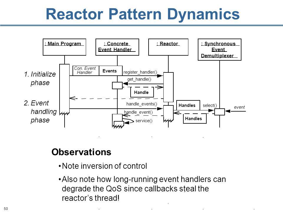 50 Reactor Pattern Dynamics : Main Program: Concrete Event Handler : Reactor: Synchronous Event Demultiplexer register_handler() get_handle() handle_events() select() handle_event() Handle Handles Con.