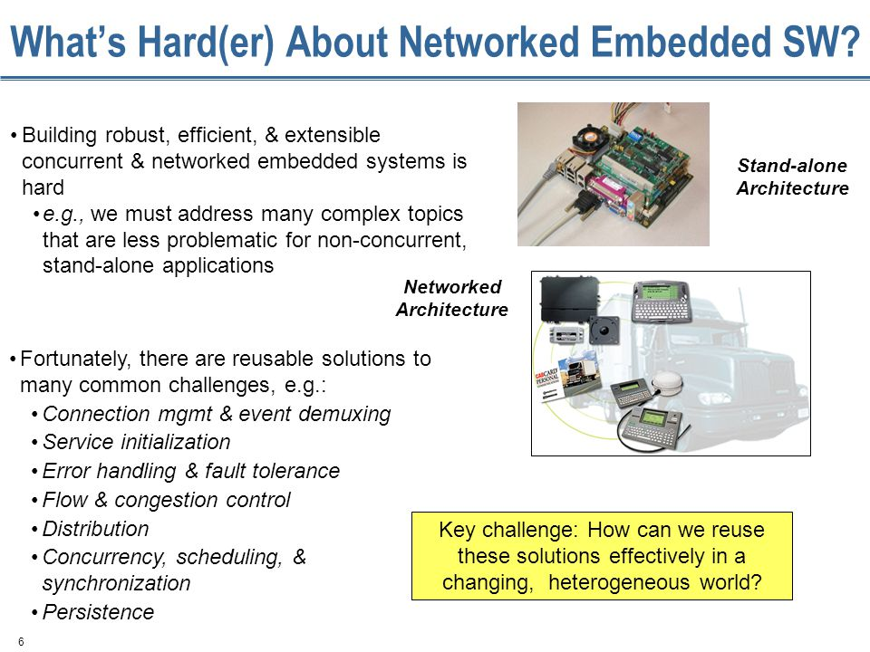6 What's Hard(er) About Networked Embedded SW.
