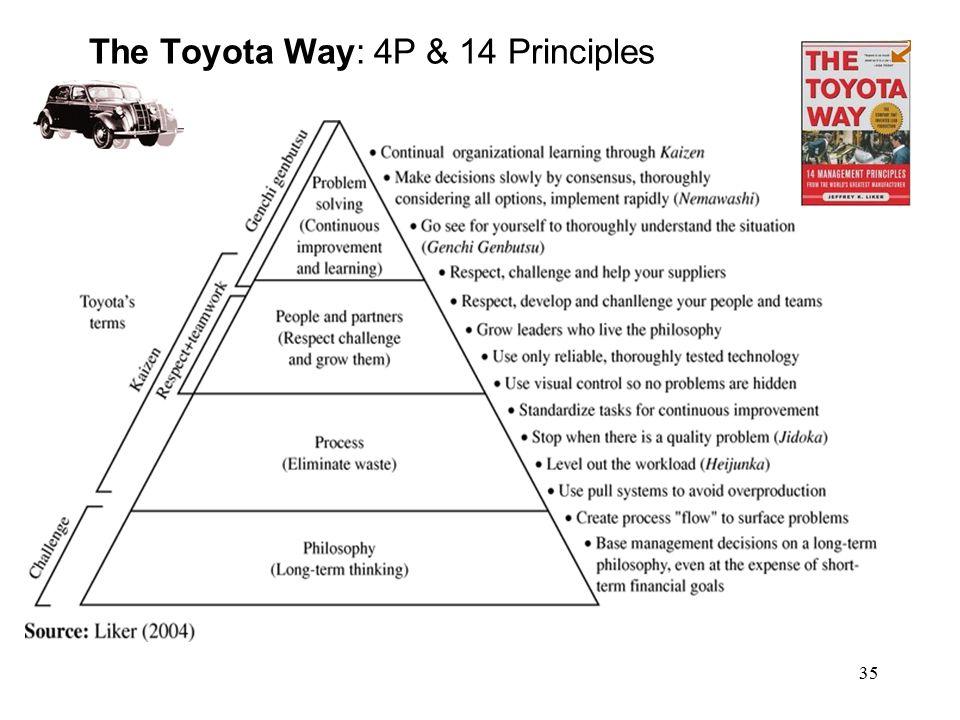 35 The Toyota Way: 4P & 14 Principles