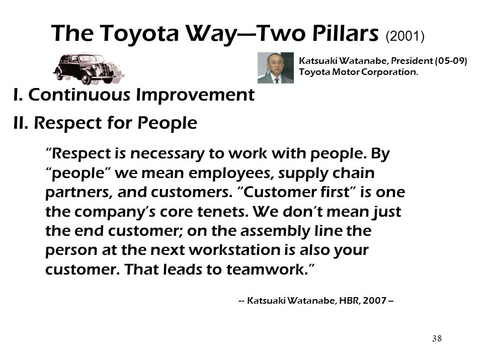 """38 The Toyota Way—Two Pillars (2001) II. Respect for People I. Continuous Improvement """"Respect is necessary to work with people. By """"people"""" we mean e"""