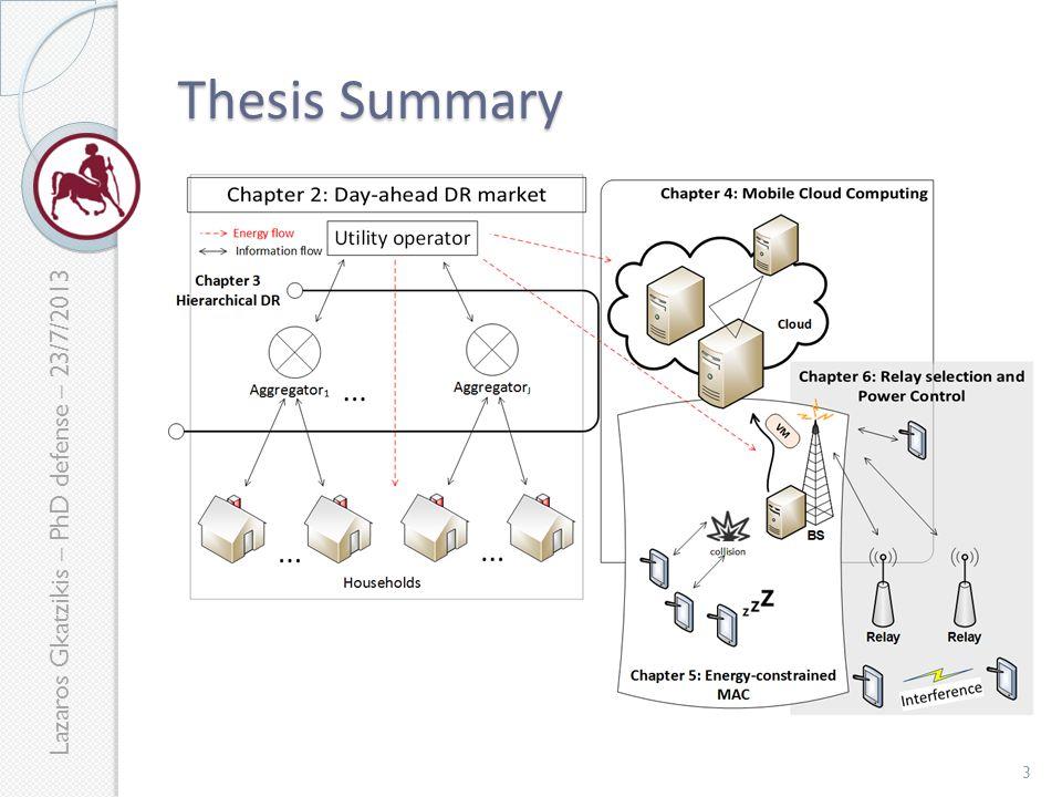 Lazaros Gkatzikis – PhD defense – 23/7/2013 Thesis Summary 3