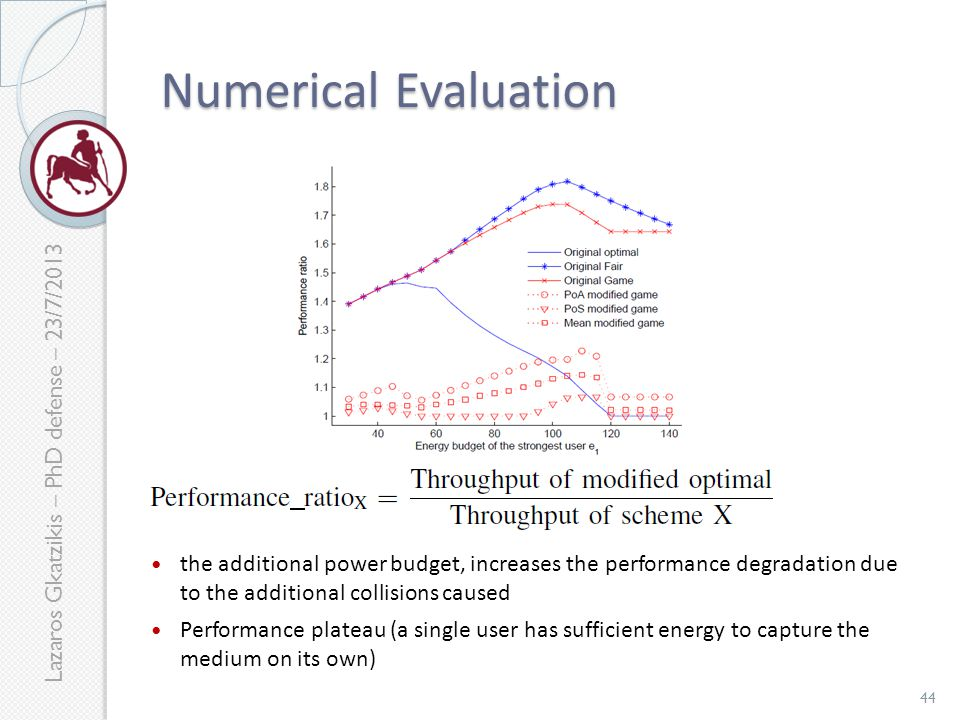 Lazaros Gkatzikis – PhD defense – 23/7/2013 Numerical Evaluation the additional power budget, increases the performance degradation due to the additional collisions caused Performance plateau (a single user has sufficient energy to capture the medium on its own) 44