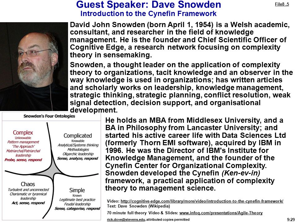 9:29 rick.dove@stevens.edurick.dove@stevens.edu, attributed copies permitted Guest Speaker: Dave Snowden Introduction to the Cynefin Framework Video: http://cognitive-edge.com/library/more/video/introduction-to-the-cynefin-framework/http://cognitive-edge.com/library/more/video/introduction-to-the-cynefin-framework/ Text: Dave Snowden (Wikipedia) File8.5 David John Snowden (born April 1, 1954) is a Welsh academic, consultant, and researcher in the field of knowledge management.