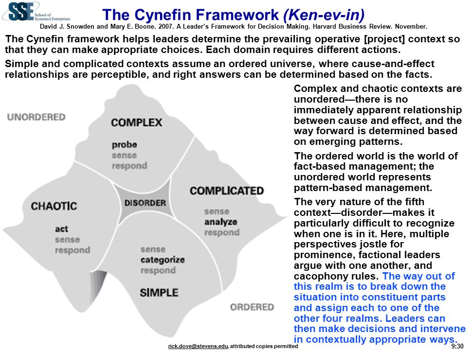 9:30 rick.dove@stevens.edurick.dove@stevens.edu, attributed copies permitted The Cynefin Framework (Ken-ev-in) The Cynefin framework helps leaders determine the prevailing operative [project] context so that they can make appropriate choices.