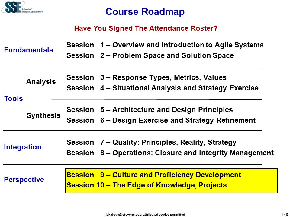 9:17 rick.dove@stevens.edurick.dove@stevens.edu, attributed copies permitted Enterprise Change Proficiency Profile Maturity Working Metric Change Competencies Stage Knowledge Focus Proactive Reactive 0 AccidentalExamplesPass/FailNoneNone 1 RepeatableConceptsTimeCreationCorrection 2 DefinedMetricsCostImprovementVariation 3 ManagedResponsibilitiesQualityMigrationExpansion 4 Mastered PrinciplesScopeModificationReconfiguration Analytical Guide for Establishing Competitive Strategy and Improvement Targets www.parshift.com/docs/MaturityModel00.htm Could show where your company and/or its processes are agile!