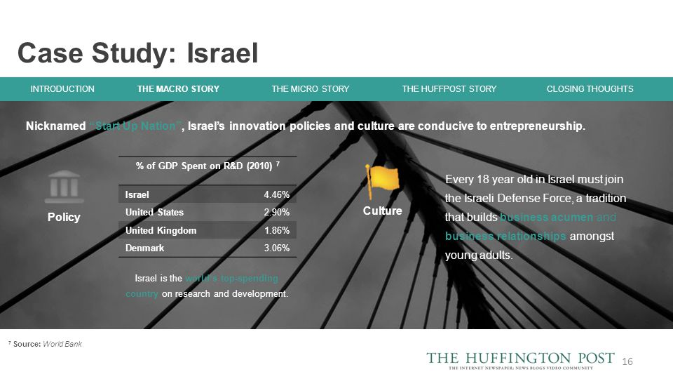 16 Policy % of GDP Spent on R&D (2010) 7 Israel4.46% United States2.90% United Kingdom1.86% Denmark3.06% Culture Every 18 year old in Israel must join the Israeli Defense Force, a tradition that builds business acumen and business relationships amongst young adults.