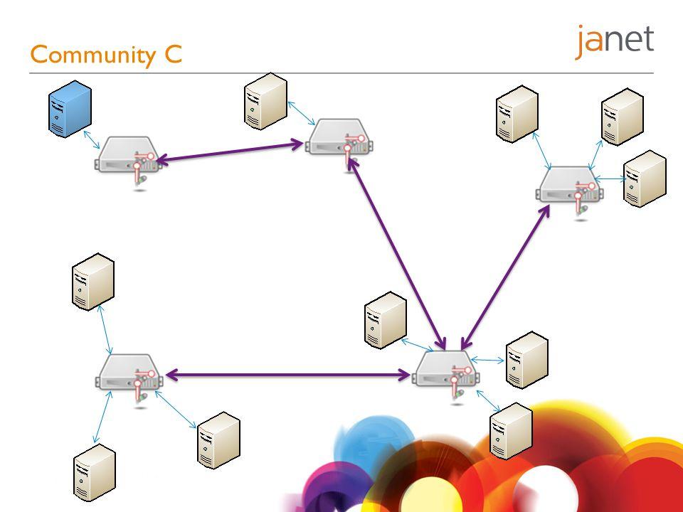 Community C