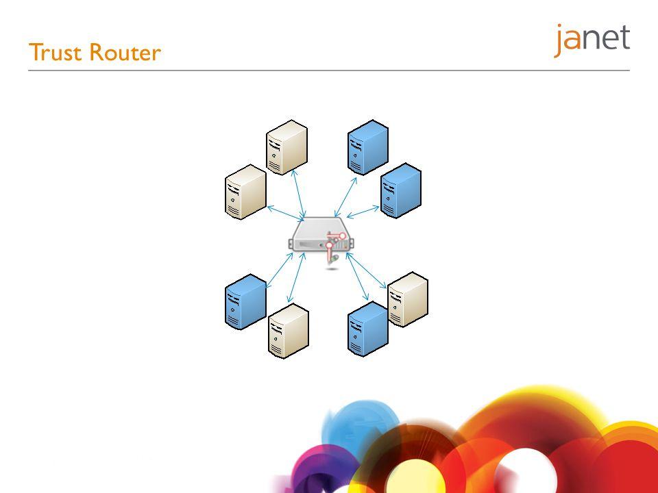 Trust Router