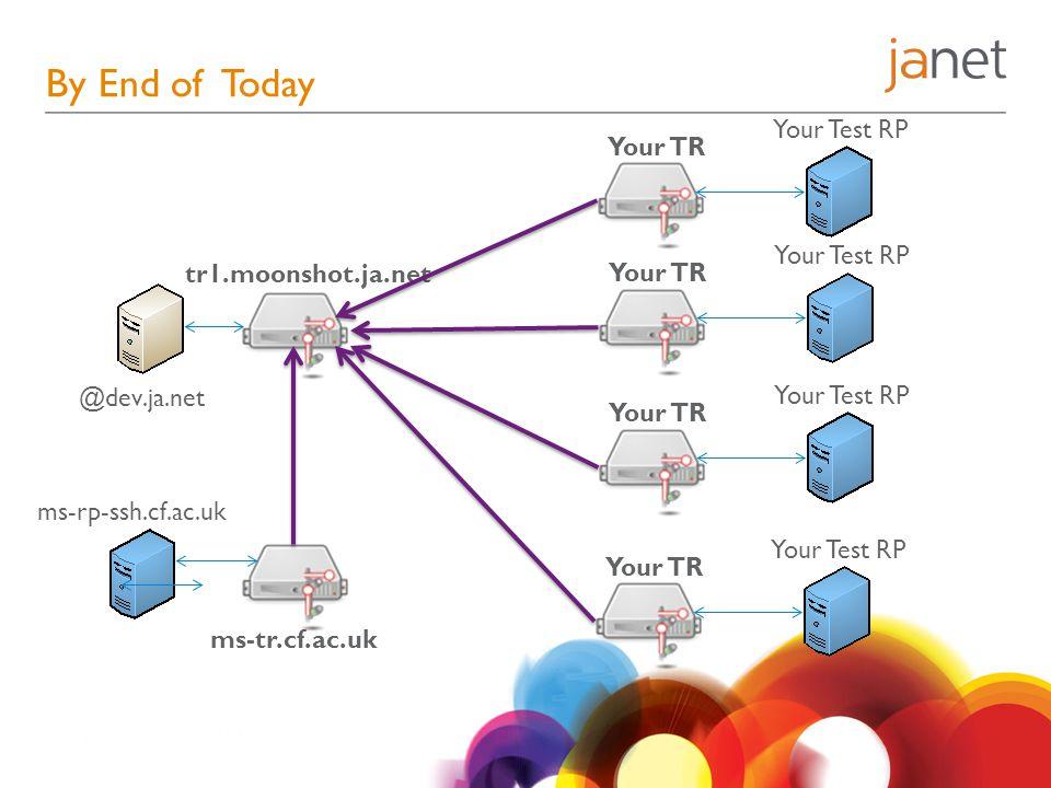 By End of Today @dev.ja.net tr1.moonshot.ja.net ms-tr.cf.ac.uk ms-rp-ssh.cf.ac.uk Your TR Your Test RP Your TR Your Test RP Your TR Your Test RP Your