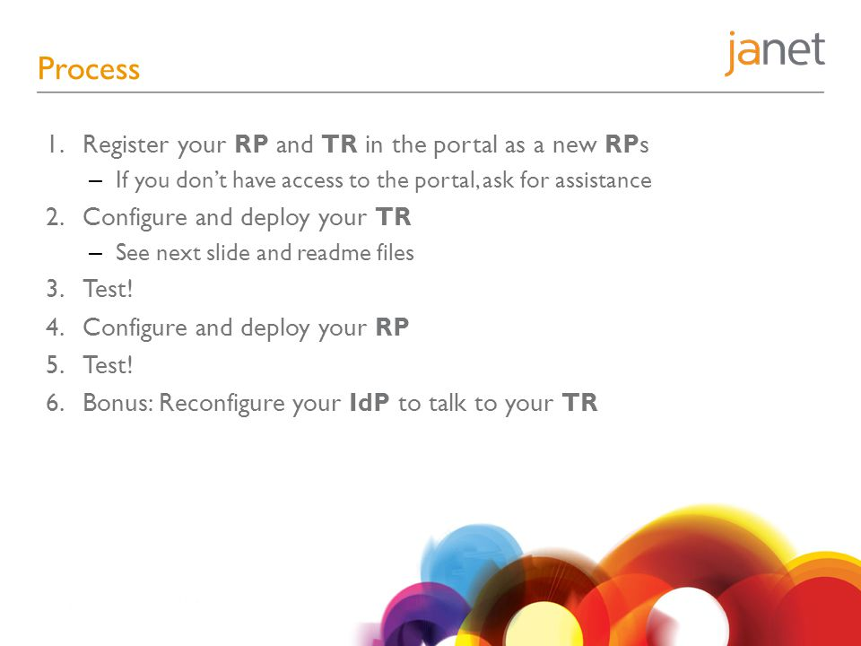 Process 1.Register your RP and TR in the portal as a new RPs – If you don't have access to the portal, ask for assistance 2.Configure and deploy your