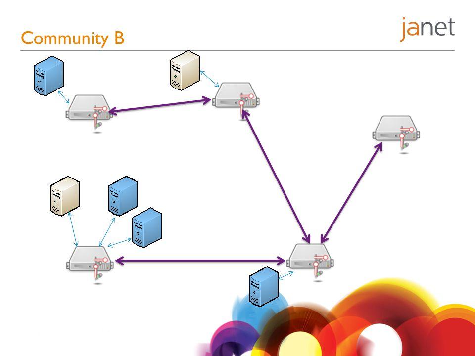 Community B