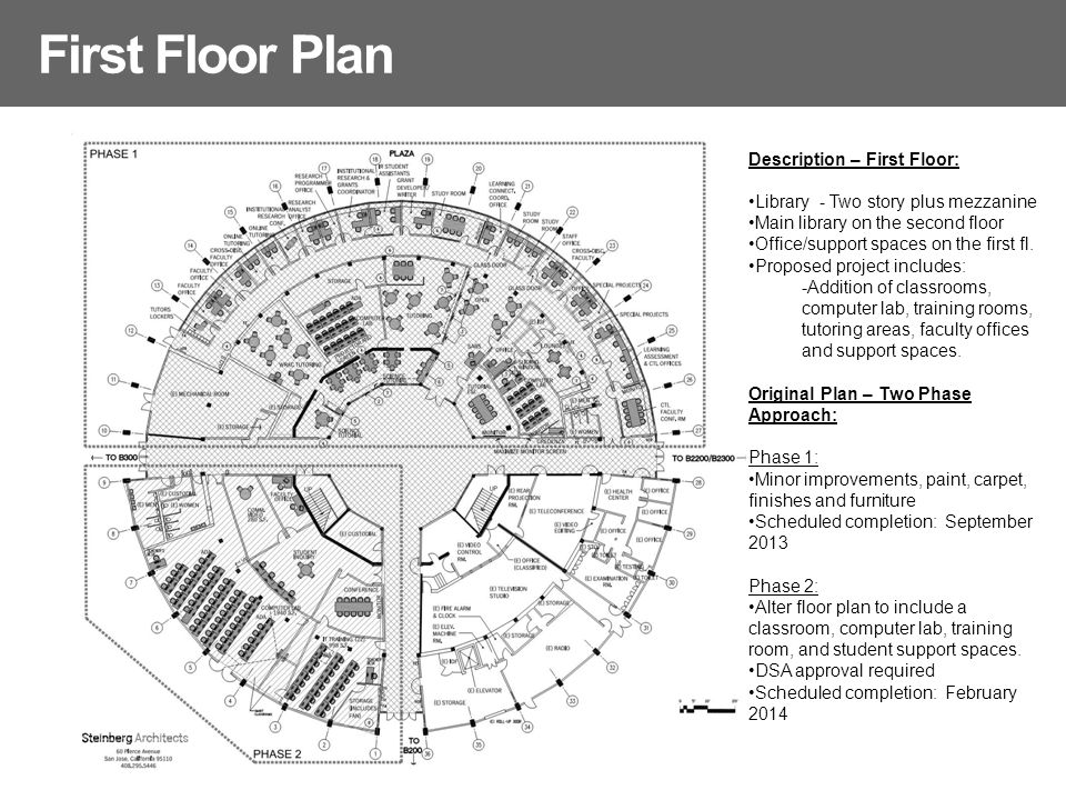 First Floor Plan Description – First Floor: Library - Two story plus mezzanine Main library on the second floor Office/support spaces on the first fl.