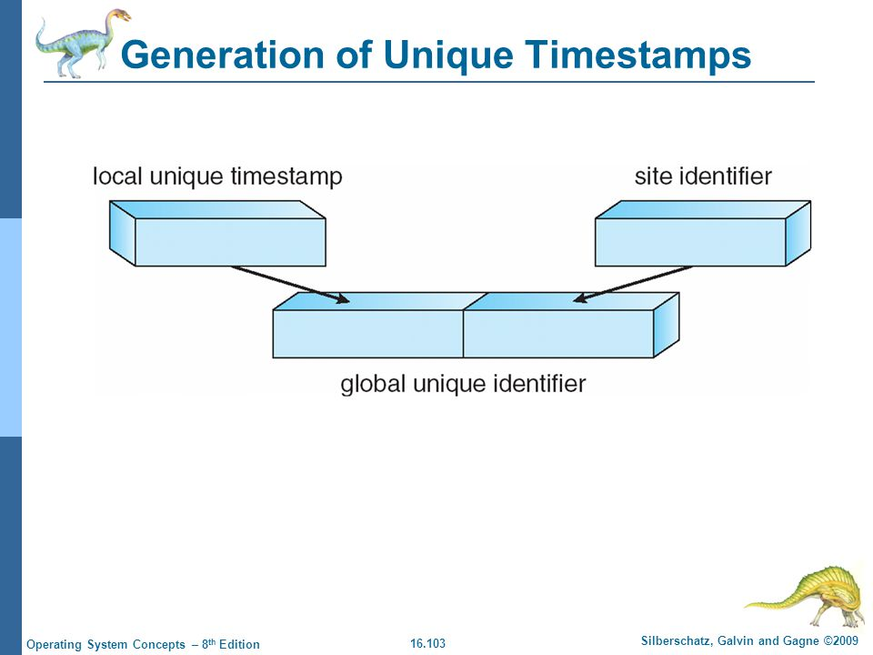 16.103 Silberschatz, Galvin and Gagne ©2009 Operating System Concepts – 8 th Edition Generation of Unique Timestamps