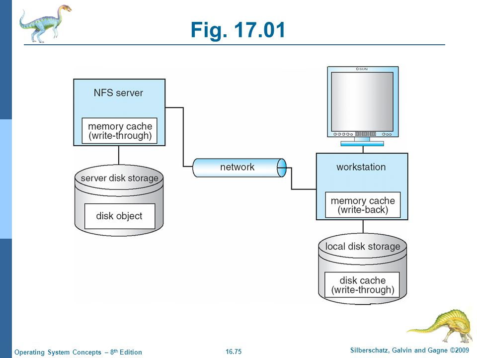 16.75 Silberschatz, Galvin and Gagne ©2009 Operating System Concepts – 8 th Edition Fig. 17.01