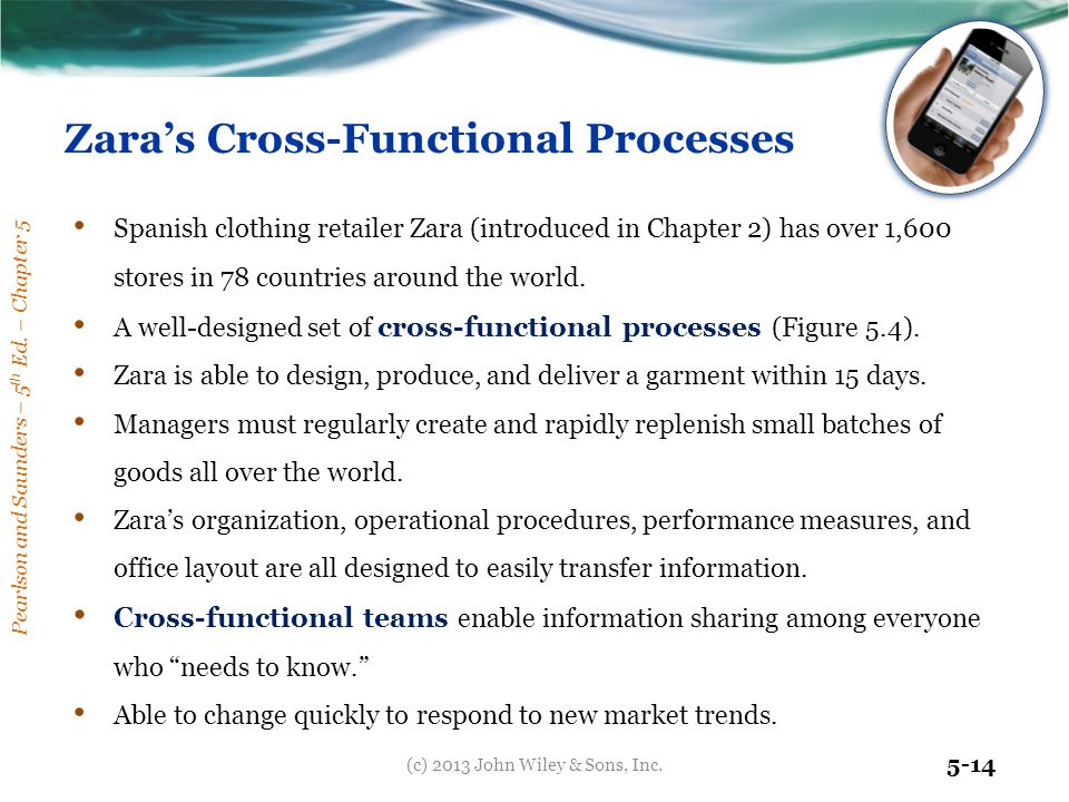 Pearlson and Saunders – 5 th Ed. – Chapter 5 5-14 Zara's Cross-Functional Processes Spanish clothing retailer Zara (introduced in Chapter 2) has over