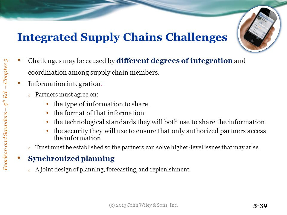 Pearlson and Saunders – 5 th Ed. – Chapter 5 5-39 Integrated Supply Chains Challenges Challenges may be caused by different degrees of integration and