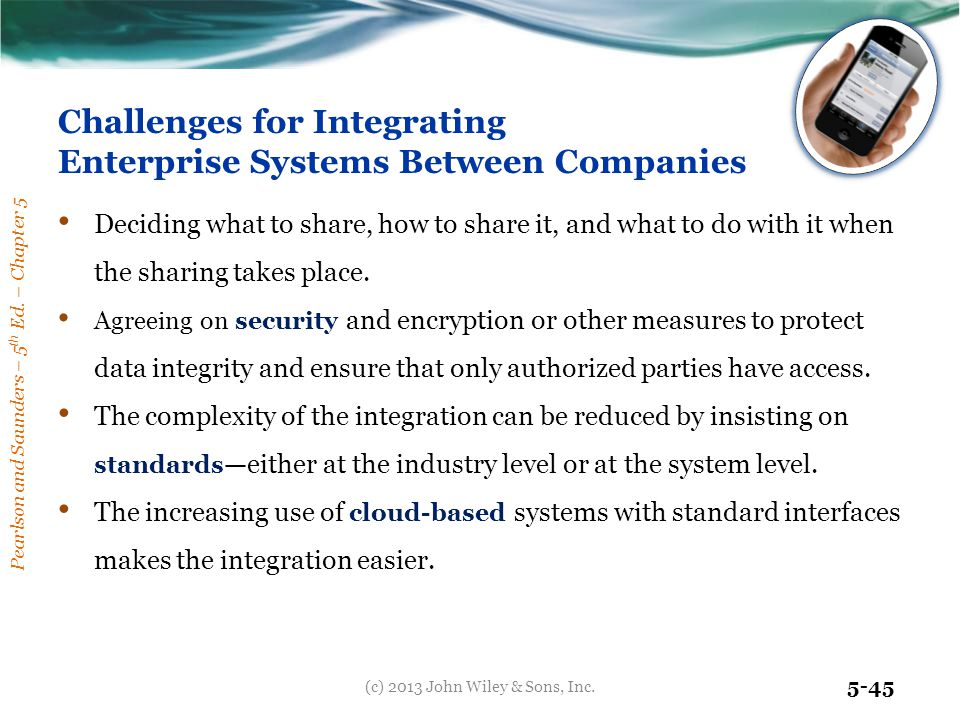 Pearlson and Saunders – 5 th Ed. – Chapter 5 5-45 Challenges for Integrating Enterprise Systems Between Companies Deciding what to share, how to share