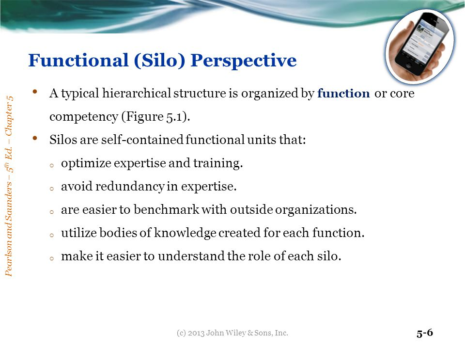 Pearlson and Saunders – 5 th Ed. – Chapter 5 5-6 Functional (Silo) Perspective A typical hierarchical structure is organized by function or core compe