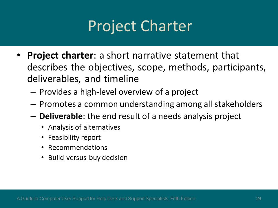 Project Charter Project charter: a short narrative statement that describes the objectives, scope, methods, participants, deliverables, and timeline –