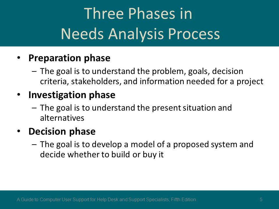 Three Phases in Needs Analysis Process Preparation phase –The goal is to understand the problem, goals, decision criteria, stakeholders, and informati