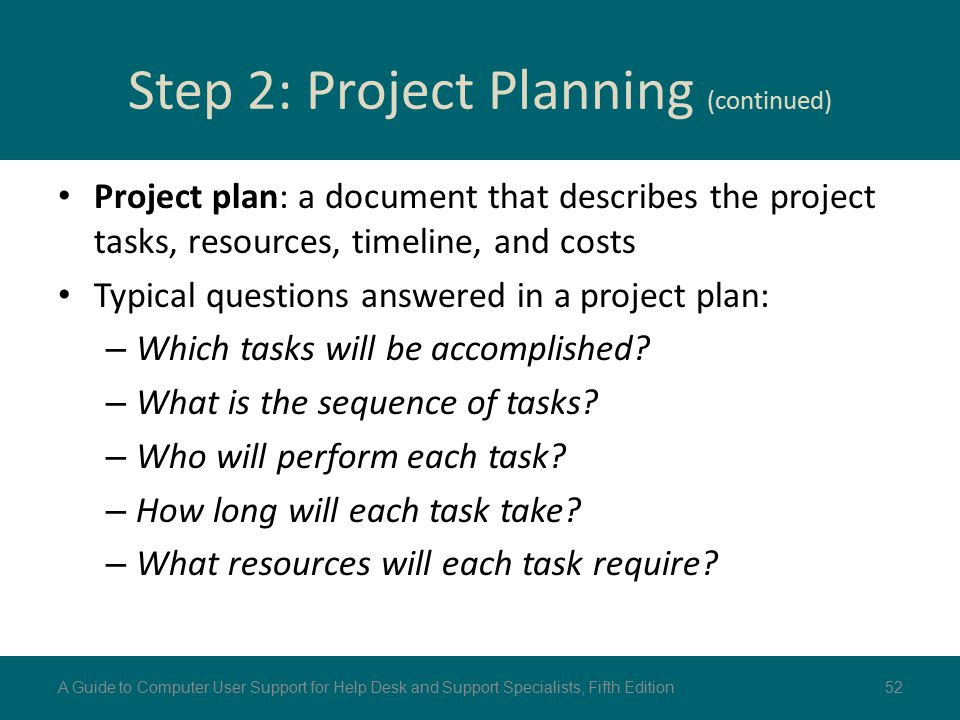 Step 2: Project Planning (continued) Project plan: a document that describes the project tasks, resources, timeline, and costs Typical questions answe