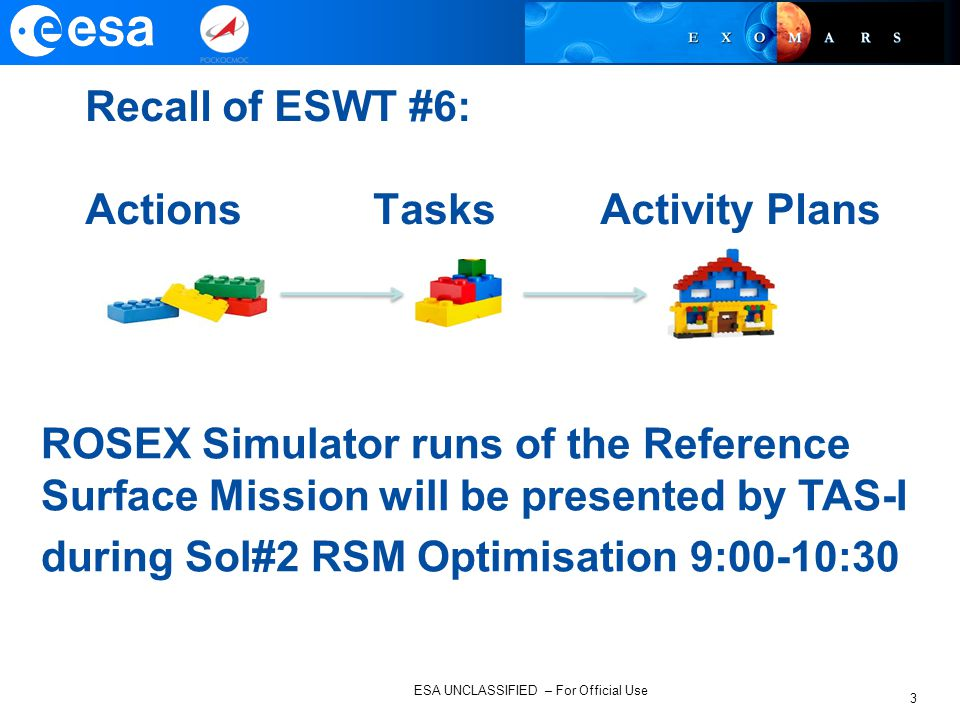 ESA UNCLASSIFIED – For Official Use Recall of ESWT #6: Actions Tasks Activity Plans ROSEX Simulator runs of the Reference Surface Mission will be presented by TAS-I during Sol#2 RSM Optimisation 9:00-10:30 3