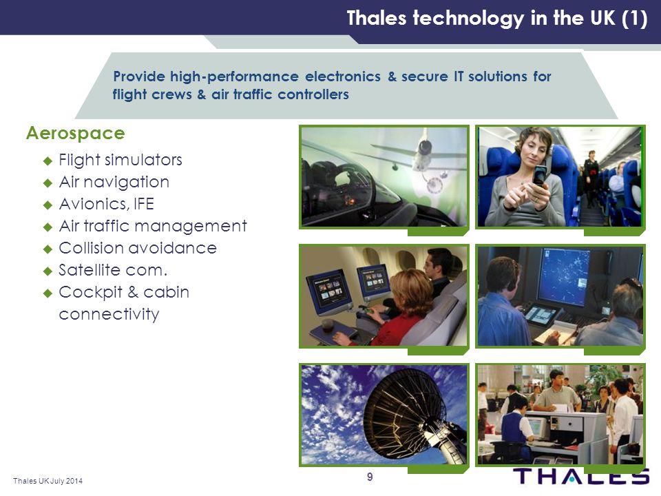 Aerospace  Flight simulators  Air navigation  Avionics, IFE  Air traffic management  Collision avoidance  Satellite com.