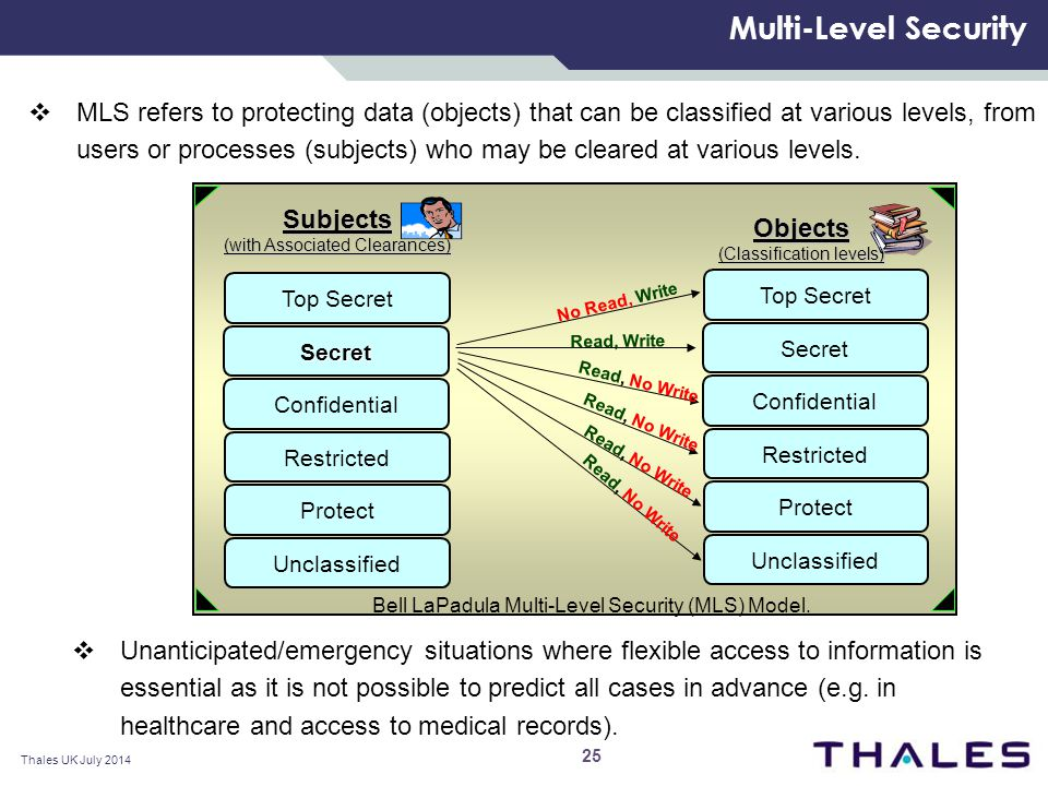 Multi-Level Security  MLS refers to protecting data (objects) that can be classified at various levels, from users or processes (subjects) who may be cleared at various levels.