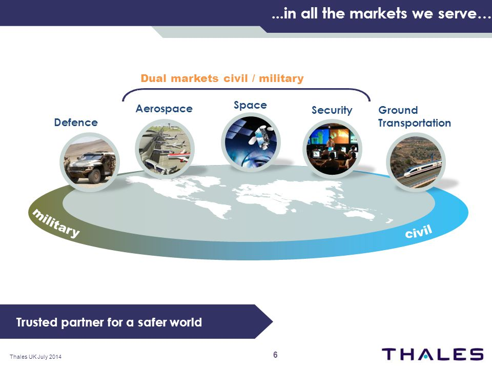 ...in all the markets we serve… Dual markets civil / military Trusted partner for a safer world Ground Transportation Security Space Defence Aerospace Thales UK July 2014 6